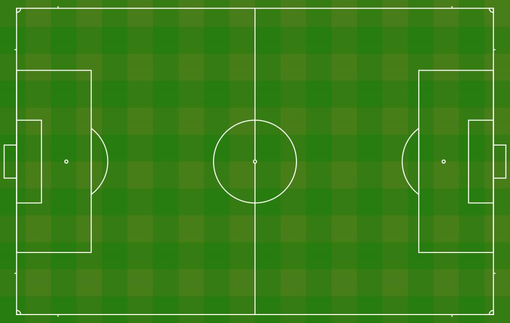 Les règles du football simplifiées